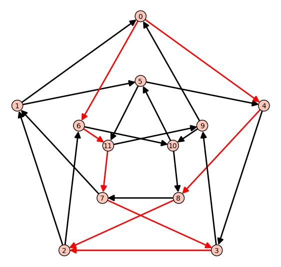 Linear Programming (Mixed Integer) — Thematic Tutorials v8 8
